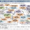 東電福島第1原発事故現場から湧出する「汚染水」は「処理水に浄化(?)」されても汚染された水に変わりなし,問題なのは世界中の原発施設からも海に垂れ流されているトリチウム