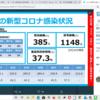 新型コロナ 兵庫県 273人 , 宝塚市24人
