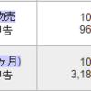 2016/12/4W 週間報告