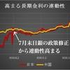【金利予想】2018年11月のフラット35金利は日米長期金利の連動でさらに上がる⁉←確定1.45%