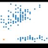 PythonでLocal Outlier Factor (LOF)を実装してみた
