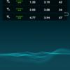【格安SIM】動画再生が辛い?U-mobile LTE使い放題プラン