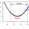 動かしながら学ぶR~optim関数とoptimize関数~