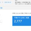 【曜日別感染者数の推移・月曜日】2021年1月25日分