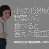 194食目「小1の15.8%が野菜から食べると答えた足立区」-東京都足立区の糖尿病対策への取り組み-