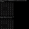 オセロをランダムからChainerを使ったAlphaZeroもどきへと進化させながら実装してみた