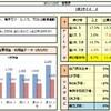 〈予告〉「Excel×株」新作について