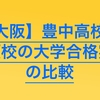 【高校受験2020】豊中高校の併願校の大学合格実績を比較