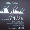 届きました!完走Tシャツ! 第3回トレニックワールド彩の国100km その2(アクセス、宿泊)