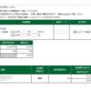 本日の株式トレード報告R2,09,03