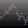 欧州時間の米ドルの見通し 焦点は来週?