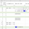 第1回 薬局業務日誌のデータ化~其の九~