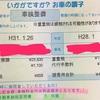 借金の返済を優先した結果、愛車が今月で車検切れになった。