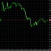 底堅いドル、失望売りのユーロ