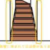 間取りの考え方 ~和室・階段・洗面・脱衣所・お風呂~