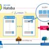 Kubernetesクラスターの構築・管理サービス、ニフクラ Hatoba(β)にスナップショット機能が追加されました!