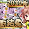 2020年新馬戦外厩結果取りまとめ【新馬戦ブログ】