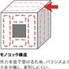 i-smart の工法③