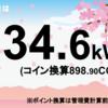 4/24の発電量とチェンジコイン