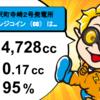 千葉県睦沢町寺崎2号発電所の12月度分のチェンジコインを分配しました