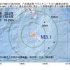 2017年08月17日 06時34分 八丈島近海でM3.1の地震