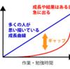 【評判】松井颯人さんに成功する考え方を学びました!!