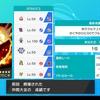 【中間進化ダブル】ガラルマユカップ優勝!