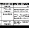 ゲストハウスなど3案を候補に 六甲山上の賑わい創出モデル事業