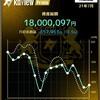 今日の株の取引 (買い、モバイルファクトリー。売り、無し。)