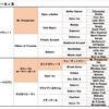 函館2歳ステークス(2017)予想/Mr.Pro系統の激走に期待
