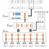 論文メモ 「意味役割付与のためのスパン選択モデル」