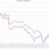 今週(11/12~16))のEA運用結果 -78,554円(-98.9pips) 今週はFOREX_RANGE勢が健闘しました。