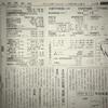 日経平均VIは日経新聞に載ってます