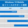 Windows10 MobileがEOSの時期が確定しました