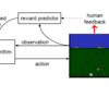DeepMindとOpenAIの人間の好みを反映した強化学習の論文を読む
