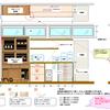 キッチン背面収納 第6案:イケアのストゥヴァを使ったプラン