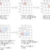 KEYENCE Programming Contest 2019 参加記録&解説