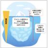精神神経学会参加(2)_アルコール依存症の治療