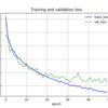 pytorch for pythonによる CIFAR10 に対する画像分類