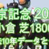 【中京記念2021】過去10年データと予想
