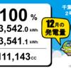 千葉県茂原市2号発電所 12月度の総発電量