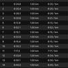 【十万石まんじゅうマダ〜?】第3回さいたま国際マラソン完走記その③【まだだ!まだ終わらんよ!!】