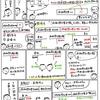 簿記きほんのき76【決算】減価償却の仕訳(間接法)
