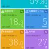 体重報告 2017/07/19