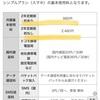 【docomo×楽天モバイル 料金比較】と乗り換え時の注意点