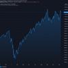 2020-11-10 週明け米国株の状況