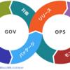 GovOps: DevOps とガバナンス