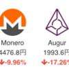 仮想通貨市場は10%近い下げですか。あとselenium IDEって使えなくなるのです?