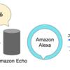 Alexa スキルの作り方「Amazon Echo を喋らせる方法」解説