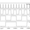 gnuplotの使い方【複数のグラフを並べる】